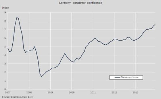 صورة رقم 1 - 80 مليار يورو حجم المبيعات في عيدي الميلاد ورأس السنة بألمانيا