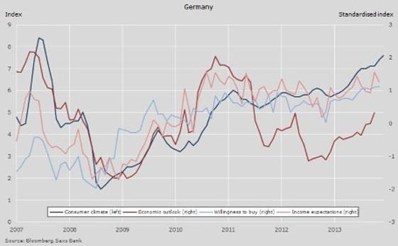 صورة رقم 2 - 80 مليار يورو حجم المبيعات في عيدي الميلاد ورأس السنة بألمانيا