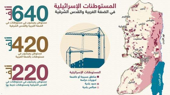 صورة رقم 1 - الكنيست يصادق على قانون يتيح للمستوطنين سرقة اراضي فلسطينية!