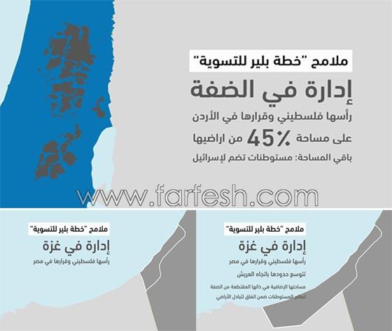 صورة رقم 2 - وزير إسرائيلي يفضح خطة دولة فلسطينية في سيناء وغزة لا الضفة الغربية!