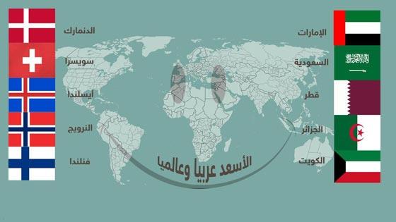 صورة رقم 2 - تقرير السعادة: الإمارات هي أسعد الدول عربيًا والدنمارك الاسعد عالميًا