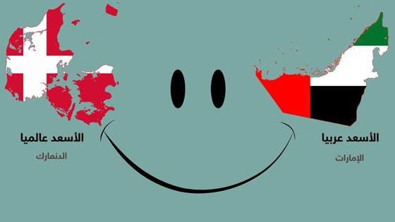 صورة رقم 3 - تقرير السعادة: الإمارات هي أسعد الدول عربيًا والدنمارك الاسعد عالميًا