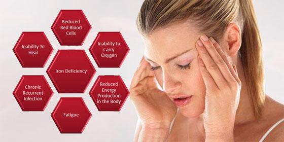 اليكم اعراض نقص الحديد فى الجسم صورة رقم 2