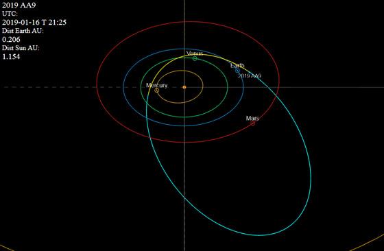 فيديو وصور.. جسم غامض يدور حول الأرض يثير حيرة علماء الفلك! صورة رقم 11