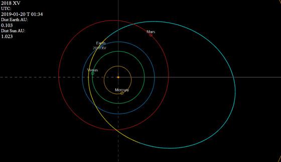 فيديو وصور.. جسم غامض يدور حول الأرض يثير حيرة علماء الفلك! صورة رقم 13