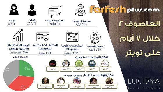تفاعل غير مسبوق مع المسلسل السعودي العاصوف 2 صورة رقم 2