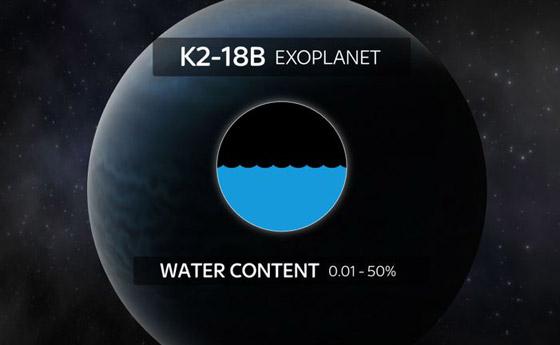 العثور لأول مرة بالتاريخ على الماء في كوكب غير الأرض! صورة رقم 2
