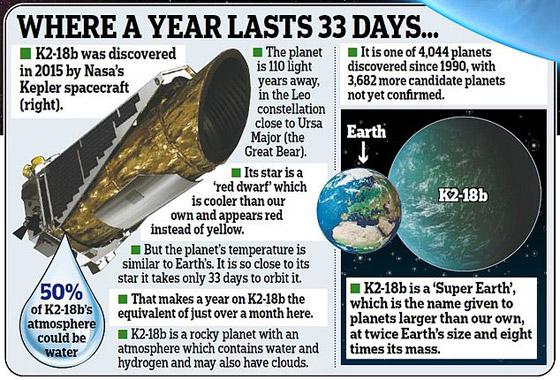 العثور لأول مرة بالتاريخ على الماء في كوكب غير الأرض! صورة رقم 8