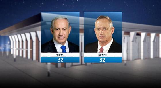الانتخابات الإسرائيلية: تعادل بين نتنياهو وغانتس حسب النتائج الأولية صورة رقم 1
