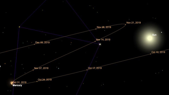 حدث فلكي نادر يمكن رؤيته من كل مكان على الأرض صورة رقم 6