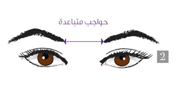 صورة رقم 2 - هذا ما تعنيه المسافة بين حاجبيك وشكلهما وعلاقتهما بشخصيتك!