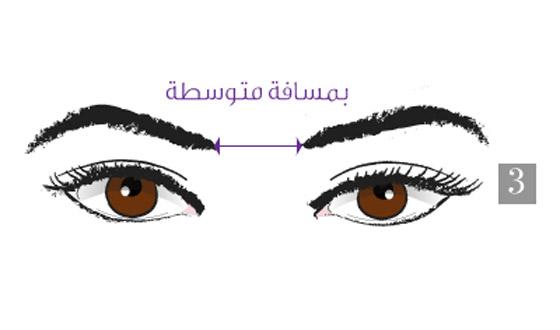 صورة رقم 3 - هذا ما تعنيه المسافة بين حاجبيك وشكلهما وعلاقتهما بشخصيتك!