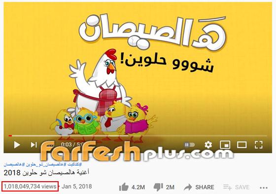 صورة رقم 2 - هالصيصان شو حلوين.. أول أغنية عربية تدخل نادي المليار مشاهدة!