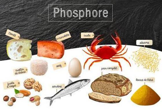 صورة رقم 2 - أعراض تنذر بنقص الفوسفور في الجسم