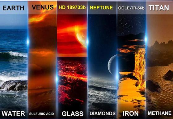 تعرفوا على الطقس والظروف الجوية الأكثر تطرفا على الكواكب الأخرى صورة رقم 2