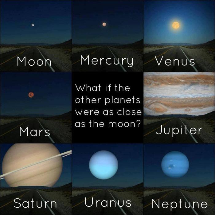 اذا كانت الكواكب قريبة من الارض مثل قرب القمر لنا .. كنا سنراها بهذة الاحجام ..