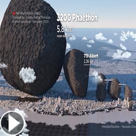 فيديو يحبس الأنفاس يكشف أحجاما مرعبة لأكبر كويكبات النظام الشمسي!